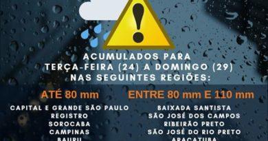 FB IMG 1569362064188 390x205 - Defesa Civil envia alerta para risco de temporais no interior paulista