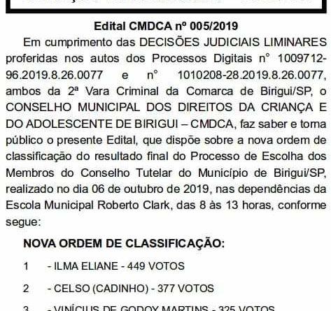 IMG 20191217 WA0063 473x445 - Após decisão judicial, Conselho Tutelar de Birigui exclui candidata e divulga nova lista de classificação