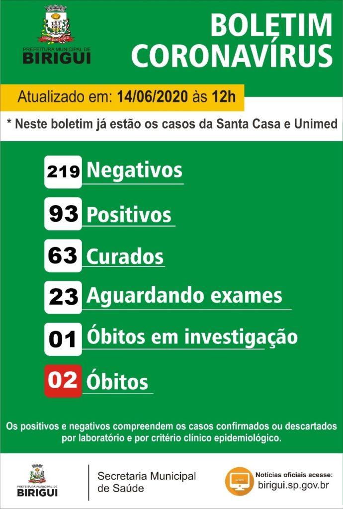 IMG 20200614 WA0016 690x1024 - Com leitos lotados na UTI, em três dias Birigui registra 12 novos casos do COVID-19