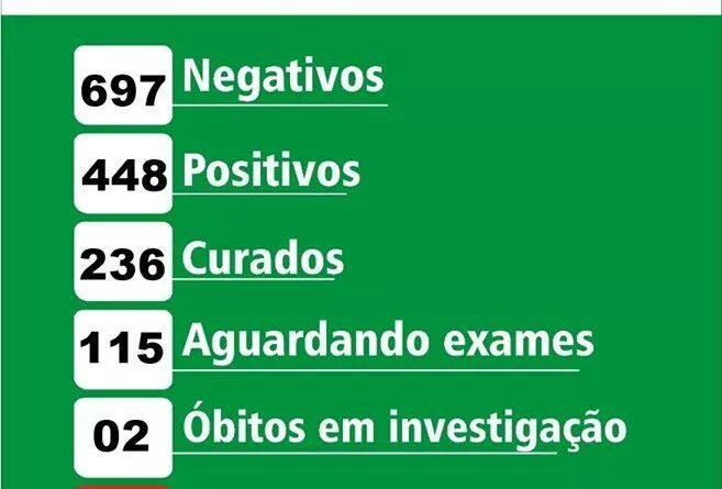 FB IMG 1594279461149 657x445 - Birigui registra 380 casos e 12 mortes por coronavirus em apenas 30 dias