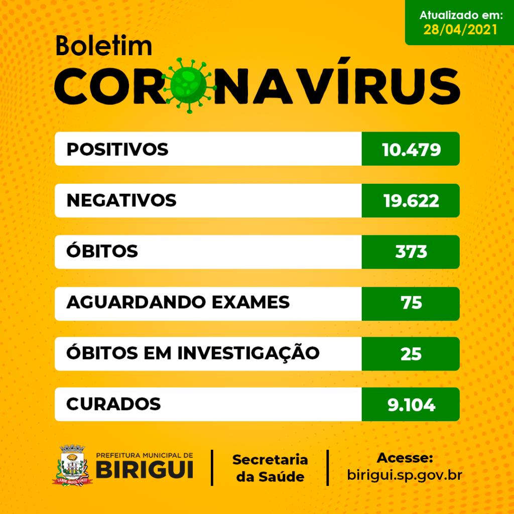Boletim coronavirus 1024x1024 - Birigui registra mais quatro mortes por covid-19