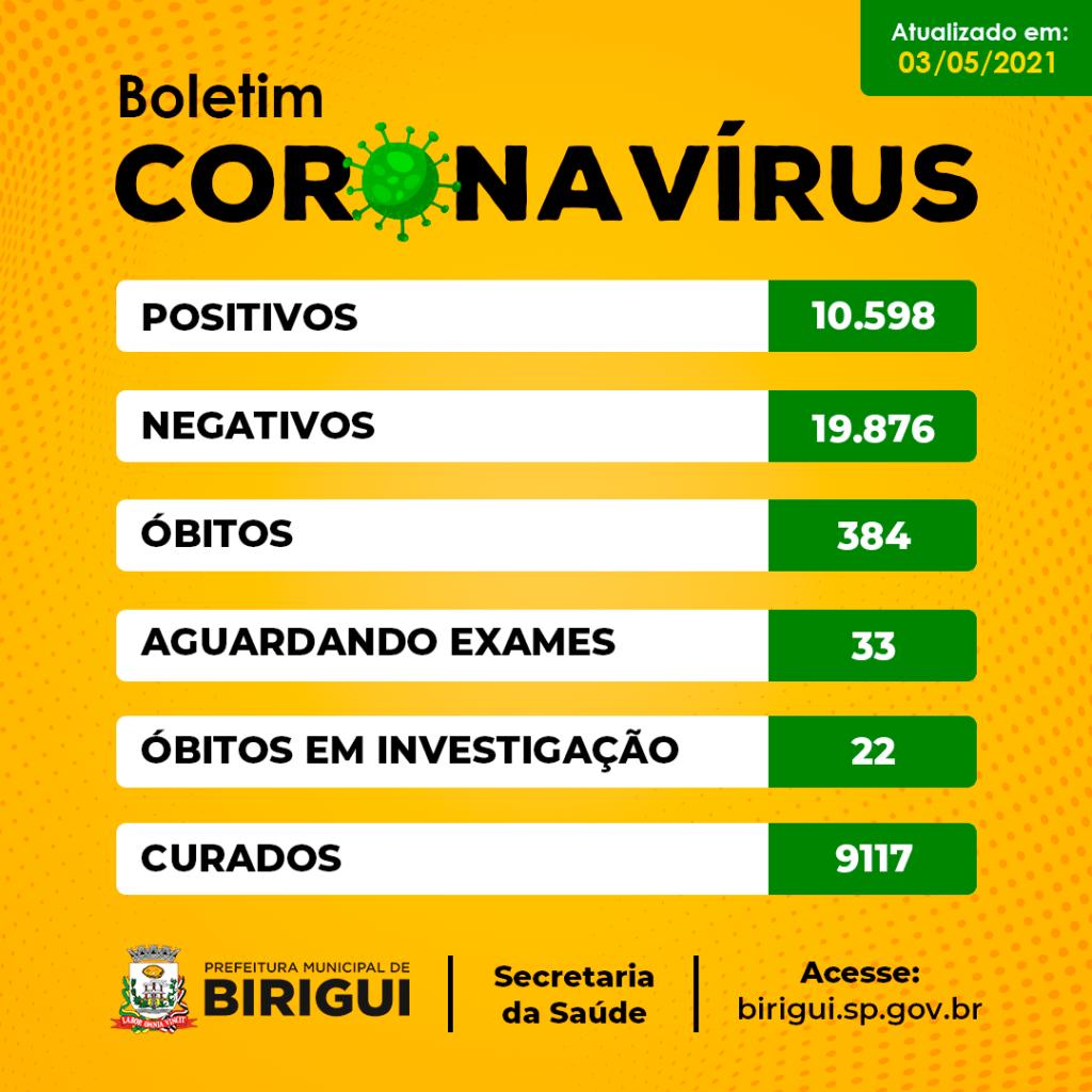 1620078077276 Boletim coronavirus 1024x1024 - Com mais oito óbitos Birigui se aproxima de 400 mortes por covid-19